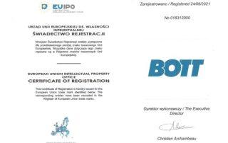 BOTT – Manufacturer of practical measuring tools